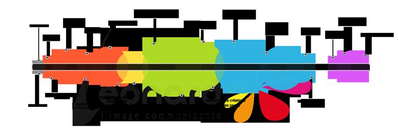 Site Internet Dijon Accueil